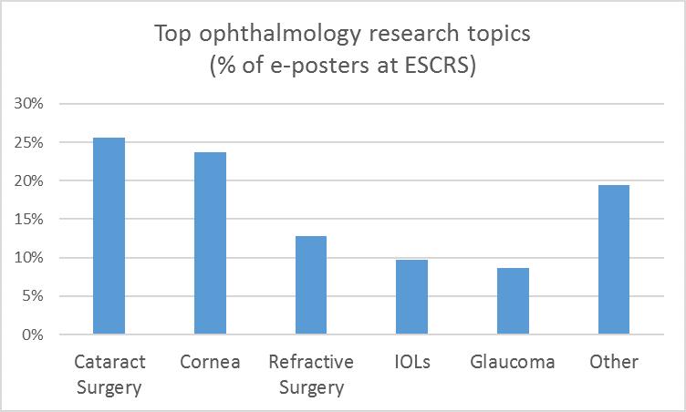 e-poster chart 9-28-16